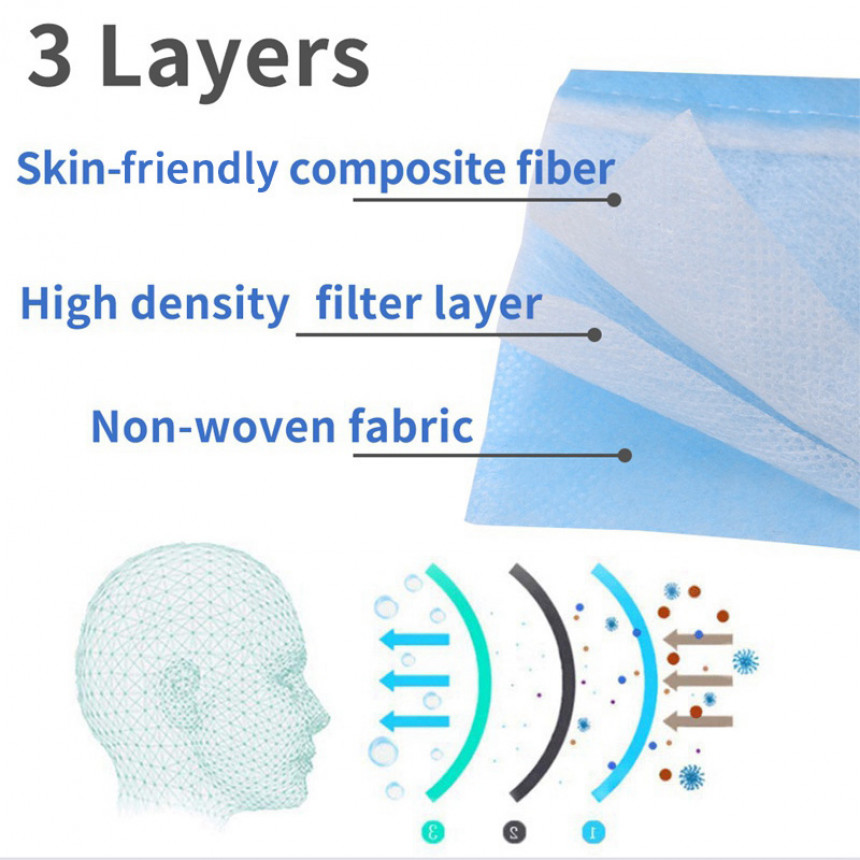 Disposable Face Masks with Elastic Ear Loop,3 Ply Sanitary Safety Masks for Germ Dust Protection Blue
